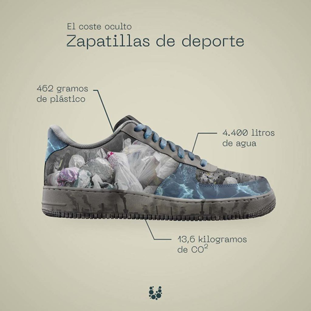 The Wum, zapatillas
