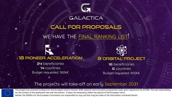 Diez pymes españolas consiguen financiación de Galactica